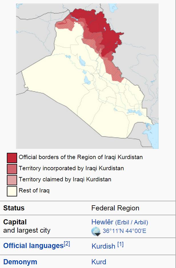 Kurdistan in Breif